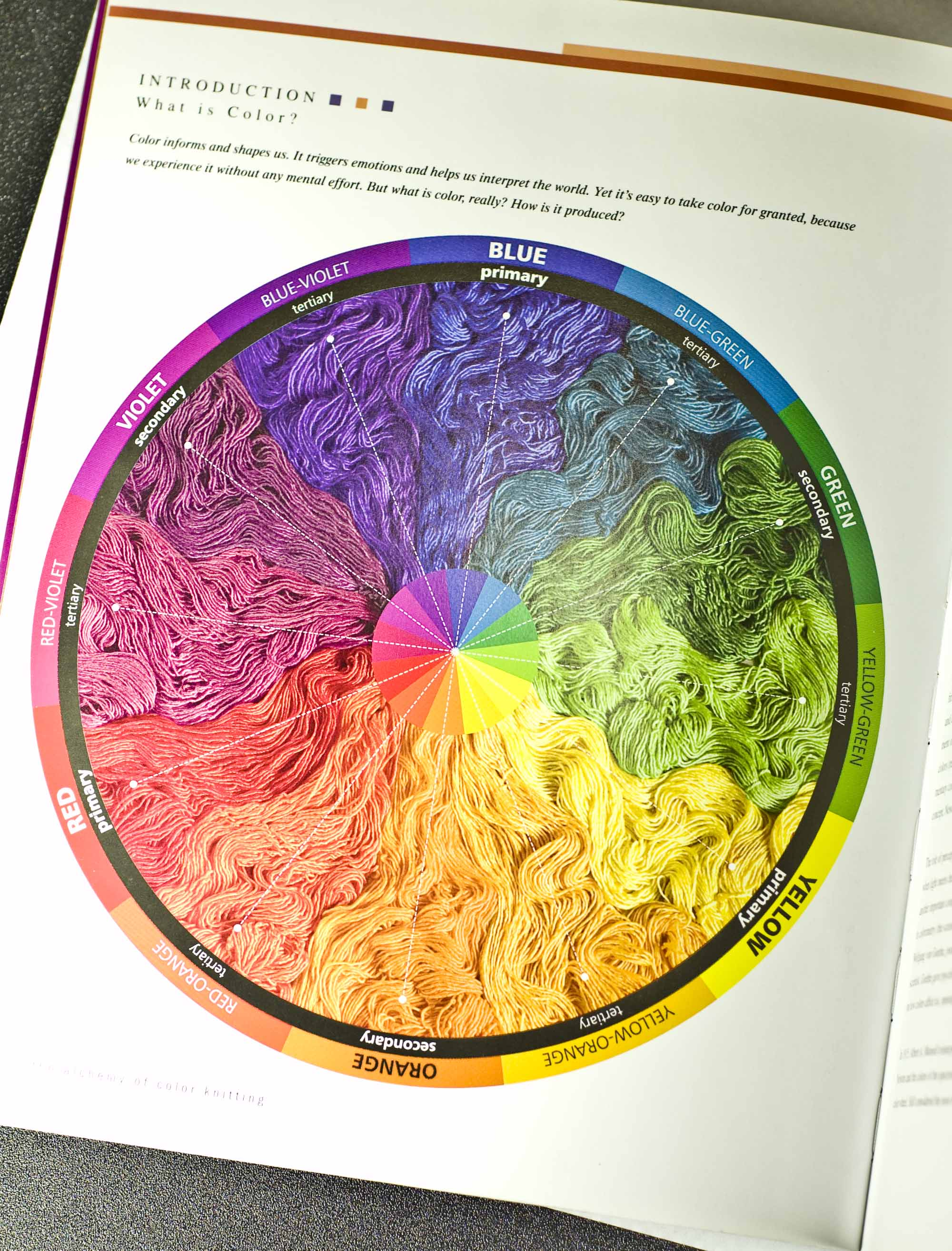 Book for color theory - I Love The Examples She Gives They Used Vibrantly Dyed Yarns To Illustrate The Points Made I Would Say That You Will Find This Part Of The Book Really